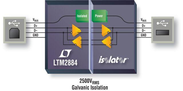 LT USB isolata
