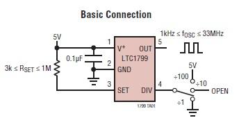 LTC1799: oscillatore da 1kHz a 33MHz marchiato Linear Technology