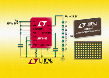 LTM8042 driver per stringhe di LED uModule da Linear Technology
