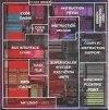 Uno sguardo alla memoria cache