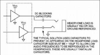 Miglioramenti dei circuiti volti al miglioramento della qualità audio in dispositivi portatili schema tipico uscita cuffie.JPG