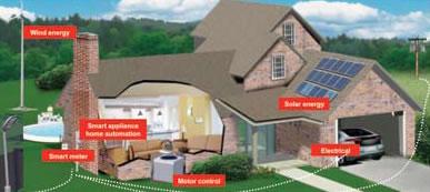 I modem PLC e i contatori intelligenti contribuiranno molto al risparmio energetico