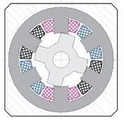Controllo digitale del motore SR (motore a riluttanza alternata)