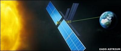 energia solare, spazio, satellite
