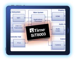 Oscillatori basati su MEMS per tablet e e-book