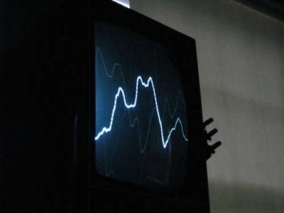 oscilloscopio