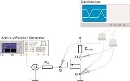 MOSFET Dispositivi di potenza
