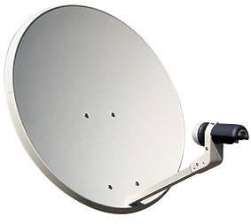 I parametri di una antenna