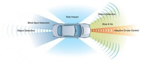radar Automotive di Freescale