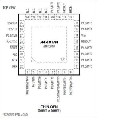 MAXQ61H, microcontrollore a 16 bit con modulo infrarossi Schema piedinatura