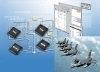 RTOS per sistemi Embedded