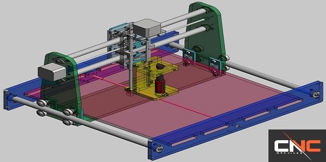 Tutto ciò che desideri sapere sul CNC | Elettronica Open Source