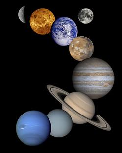 Il sistema solare è formato da otto pianeti: di recente Plutone è stato declassato