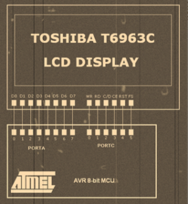 Come interfacciare un display grafico LCD T6963 con Atmel