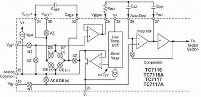 TC7116-7 diagramma a blocchi