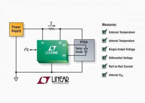 LTC2990 - monitoraggio di temperatura, tensione e corrente con I2C