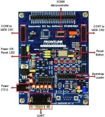 XC866_starter_kit.jpg